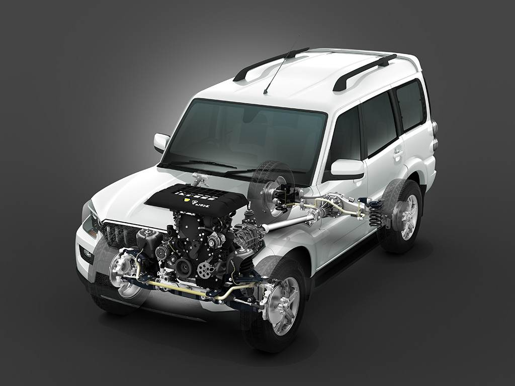 Mahindra Scorpio accessories list