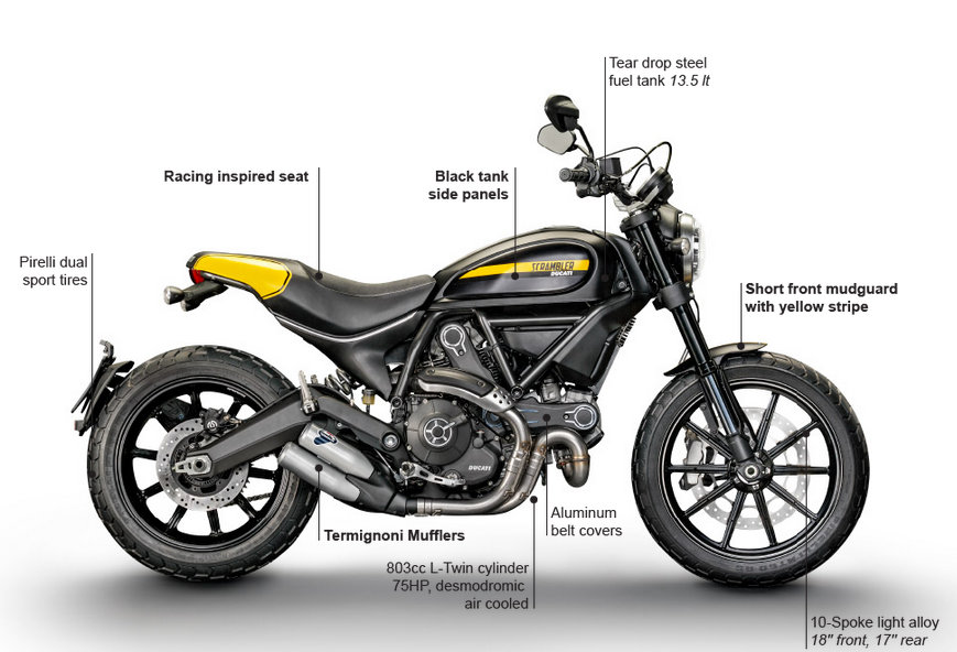 Ducati-Scrambler-Full-Throttle-3