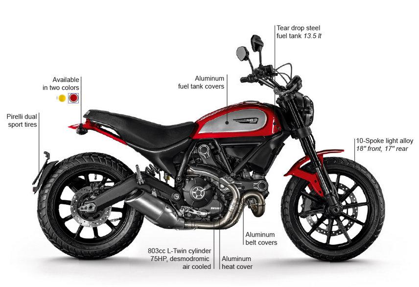 Ducati-Scrambler-Icon-02