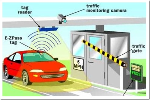 Electronic Toll Collection to begin from 31 October