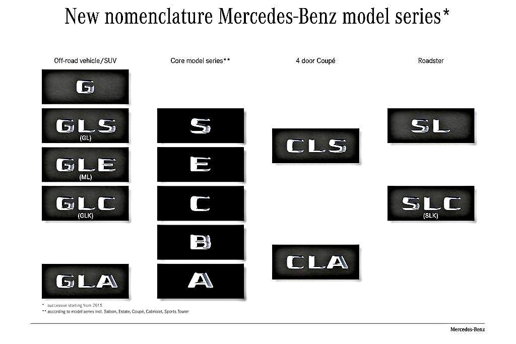 mercedes-benz-models