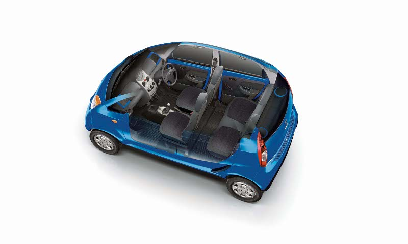 Benefits of up to Rs. 80,000 on the Tata Nano
