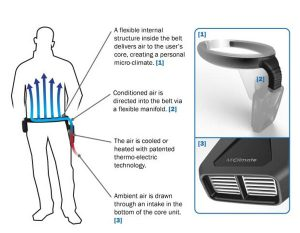 miclimate-personal-air-conditioner-for-motorcyclists-working
